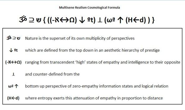 MSR_Cosmic_Formula
