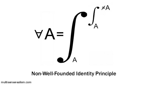 Non-Well-Founded Identity Principle