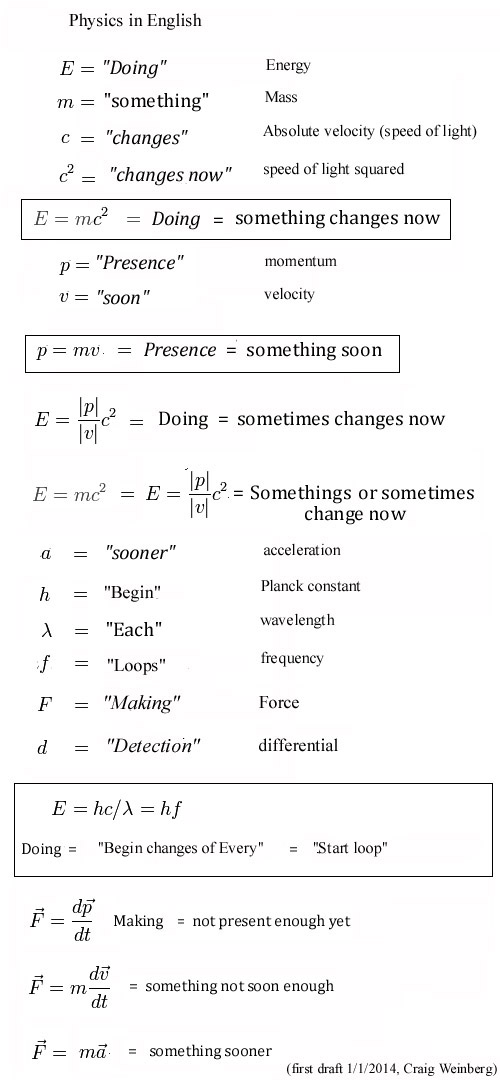 Physics_In_English