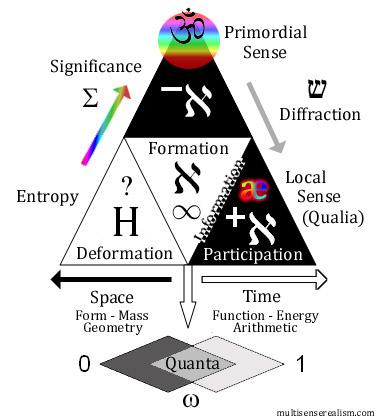 triad_prime