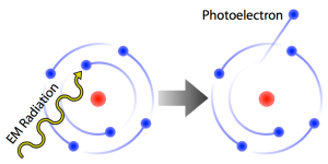 PhotoElectric_Effect