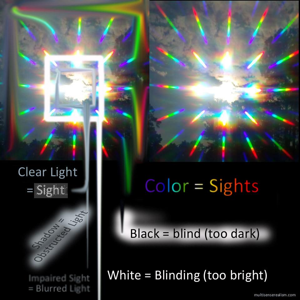lighthypothesis